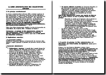 La libre administration des collectivités locales - implication et portées du principe constitutionnel