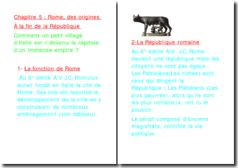 Rome, des origines à la fin de la République