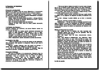La Dynamique du Capitalisme - Fernand Braudel
