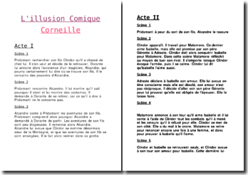 Résumé chronologique de L'illusion comique - Corneille