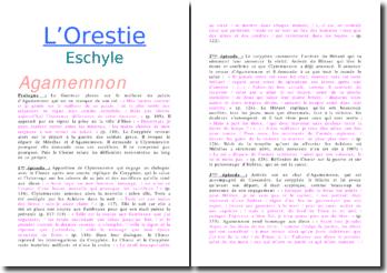 Résumé chronologique de L'Orestie - Eschyle
