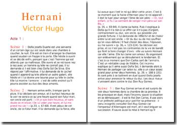 Résumé chronologique de Hernani - Victor Hugo