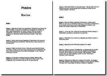 Résumé chronologique de Phèdre - Racine