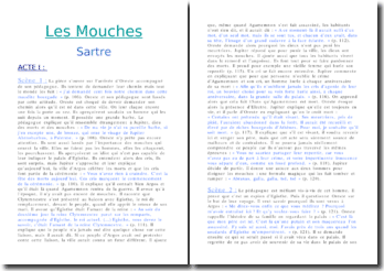 Résumé chronologique de Les mouches de Jean-Paul Sartre