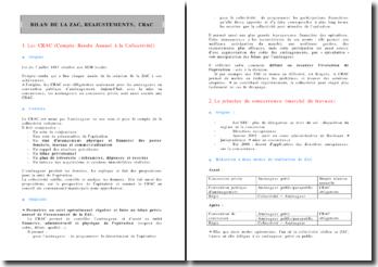 La Zac: bilan, réajustements et compte-rendu annuel à la collectivité