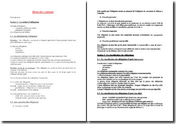 Droit des contrats: la notion d'obligations et les effets du contrat