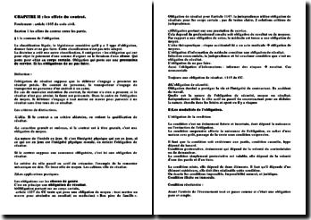 Les effets du contrat d'après l'article 1165 du Code civil