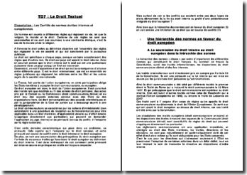 Dissertation : Les Conflits de normes écrites internes et européennes