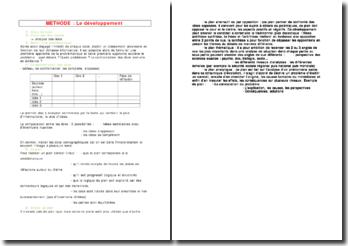 Méthode pour rédiger un développement d'un commentaire de documents