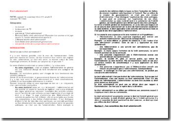 Le droit administratif: présentation et organisation