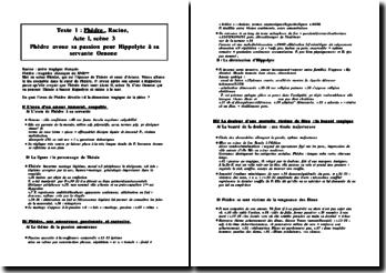 Phèdre, Racine : Phèdre avoue sa passion pour Hippolyte à sa servante Oenone