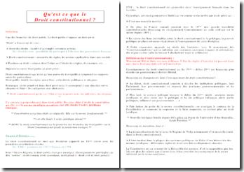 Histoire du droit constitutionnel et des fondements du système constitutionnel.