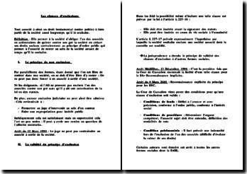 Les clauses d'exclusions: principe, validité, rédaction, modalités