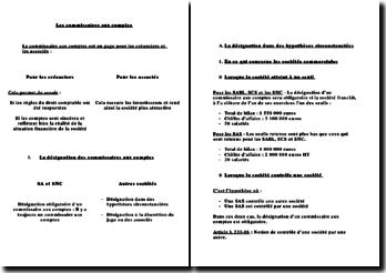 La désignation, les missions et la responsabilité des commissaires aux comptes