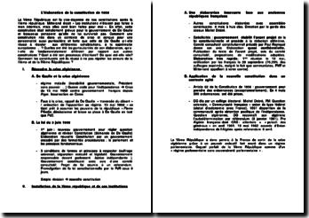 L'élaboration de la constitution de 1958