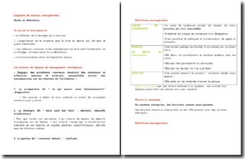 Logiques de niveaux managériales : Outils et définitions