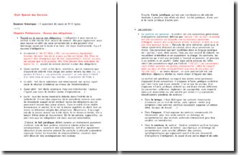 Droit Spécial des Contrats