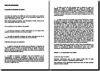 Droit des obligations : La sanction de formation du contrat