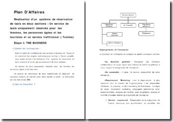 Réalisation d'un système de réservation de taxis en deux sections : Un service de taxis uniquement réservés pour les femmes, les personnes âgées et les touristes et un service trafitionnel ( Tunisie)