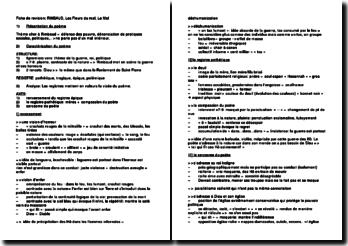 Fiche de révision: Rimbaud, Les Fleurs du mal, Le Mal