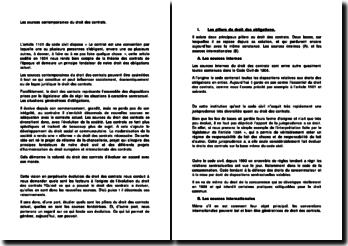 Les sources contemporaines du droit des contrats.
