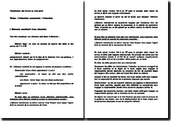 Classification des termes du droit pénal