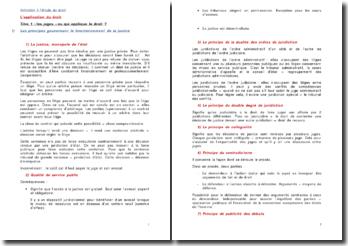 Initiation à l'étude du droit : L'application du droit