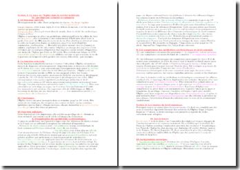 Cours d'histoire du droit du 10ème au 18ème siècle