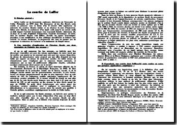 La courbe de Laffer: source d'inspiration de nombreuses politiques fiscales en France