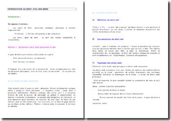 Introduction au Droit civil des biens