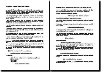 La règle d'Or: Projet de Sarkozy et de A. Merkel.