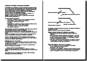 Introduction à la sociologie : argumentation sociologique