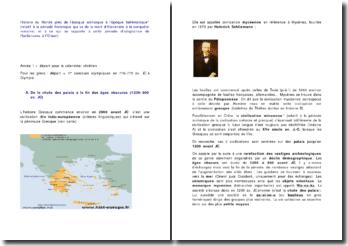 Histoire du monde grec de l'époque archaïque à l'époque hellénistique