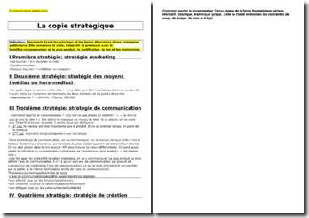 Communication publicitaire : La copie stratégique