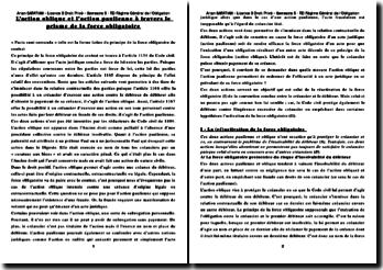 L'action oblique et l'action paulienne à travers le prisme de la force obligatoire