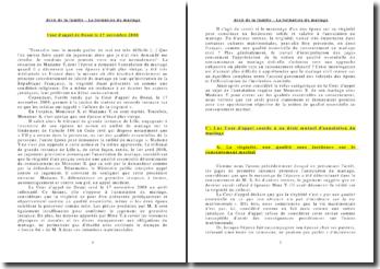 L'action en nullité du mariage sur le fondement de l'article 180 du Code civil