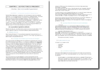 Les fonctions du Parlement - procédures législatives et sanctions