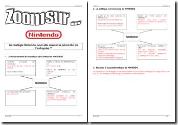 La stratégie Nintendo peut-elle assurer la pérennité de l'entreprise?
