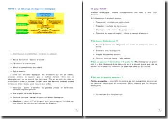 Introduction au management - Le démarrage du diagnostic stratégique