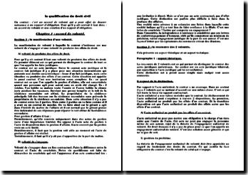 La qualification du droit civil: le contrat