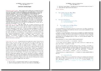 Lecture analytique, Ruy Blas, acte 5, scène 4, Victor Hugo