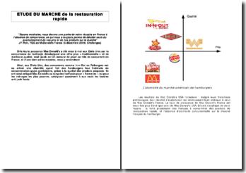 Le marché de la restauration rapide: la toute puissance de Mc Donald's en France