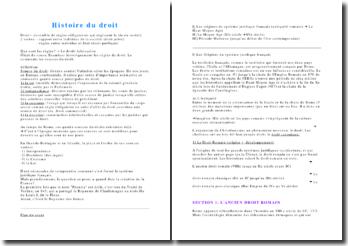 Les origines du système juridique français et l'évolution du droit canonique