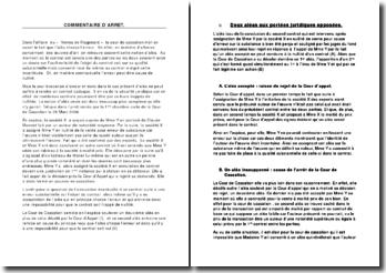 L'annulation éventuelle d'un contrat suite à une erreur substantielle sur l'objet du contrat alors qu'il y a eu acceptation de l'aléa