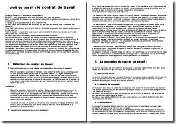 Droit du travail : le contrat de travail