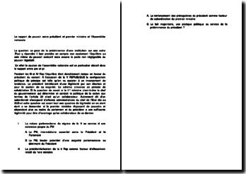 Le rapport de pouvoir entre président et premier ministre et l'Assemblée nationale ( correction de dissertation, plan)