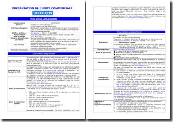 L'unité commerciale et le système d'information commerciale de Décathlon