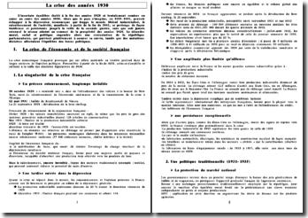 La crise économique, politique et morale française des années 1930