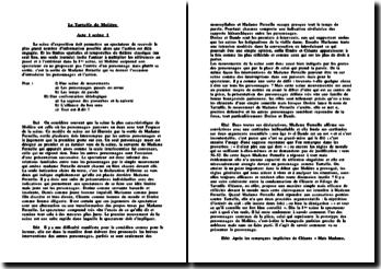 Le Tartuffe - Molière, acte 1, scène 1: l'éventail humain contenu dans la maison d'Orgon