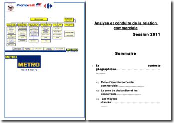 Analyse et conduite de la relation commerciale : étude de cas Métro Cash and Carry